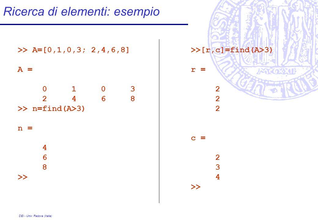 DEI - Univ. Padova (Italia) Ricerca di elementi: esempio >> A=[0,1,0,3; 2,4,6,8] A = 0 1 0 3 2 4 6 8 >> n=find(A>3) n = 4 6 8 >> >>[r,c]=find(A>3) r =