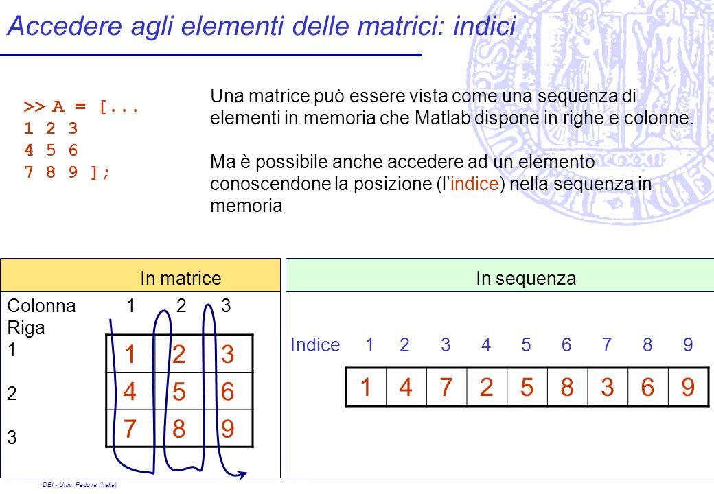 DEI - Univ. Padova (Italia) Accedere agli elementi delle matrici: indici 123 456 789 >> A = [... 1 2 3 4 5 6 7 8 9 ]; Una matrice può essere vista com