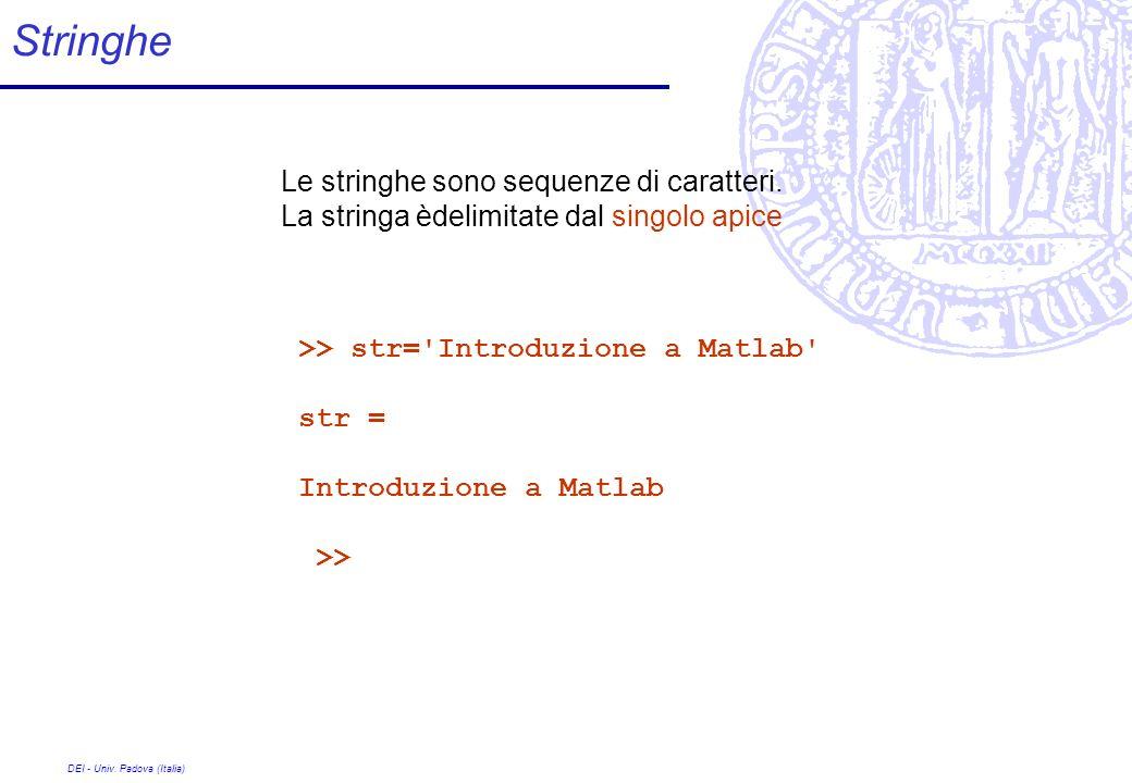 DEI - Univ. Padova (Italia) Stringhe Le stringhe sono sequenze di caratteri. La stringa èdelimitate dal singolo apice >> str='Introduzione a Matlab' s