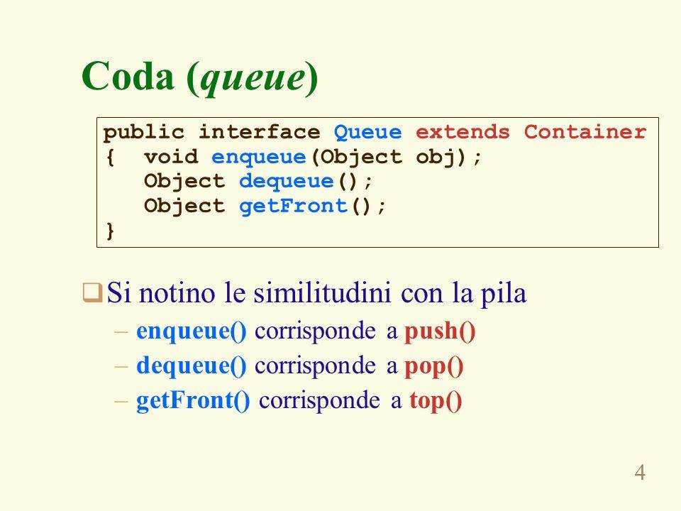 5 Coda (queue) public interface Queue extends Container { /** inserisce un elemento allultimo posto della coda @param obj lelemento da inserire */ void enqueue(Object obj); /** rimuove lelemento in testa alla coda @return lelemento rimosso @throws QueueEmptyException se la coda e vuota */ Object dequeue() throws EmptyQueueException; /** restituisce lelemento in testa alla coda @return lelemento in testa alla coda @throws EmptyQueueException se la coda e vuota */ Object getFront() throws EmptyQueueException; }