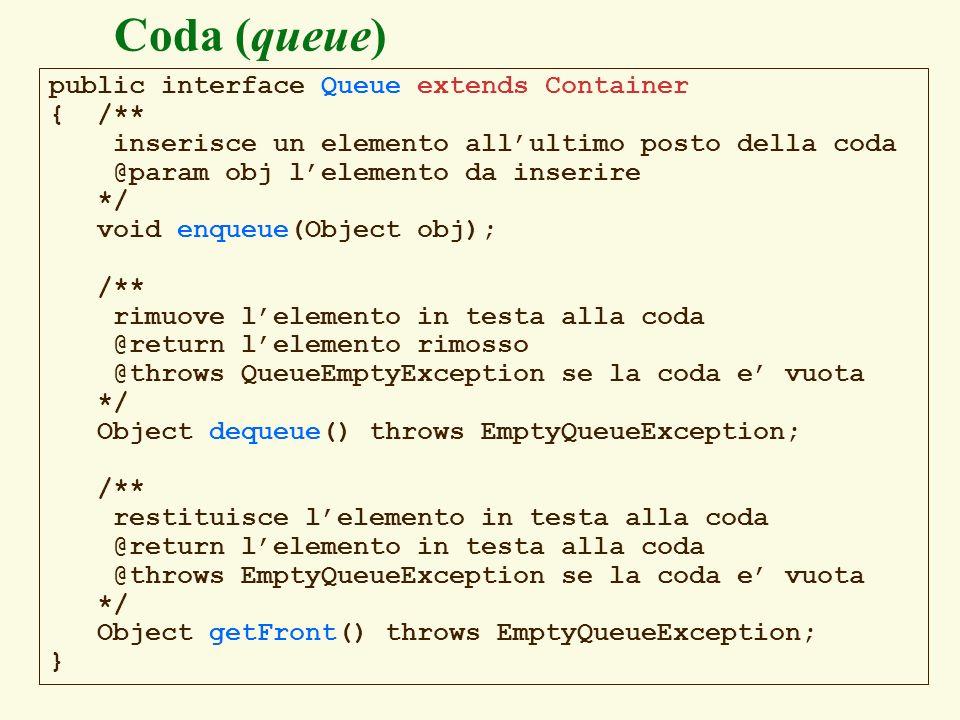 136 Dizionario in un array ordinato Se le n chiavi vengono conservate ordinate nellarray –la ricerca ha prestazioni O(log n) si può usare la ricerca per bisezione –linserimento ha prestazioni O(n) Si verifica la presenza della chiave (ricerca binaria) si usa lordinamento per inserzione in un array ordinato con altre strategie, occorre invece ordinare lintero array, con prestazioni, in generale, O(n log n) –la rimozione ha prestazioni O(n) bisogna fare una ricerca binaria spostare mediamente n/2 elementi per mantenere lordinamento