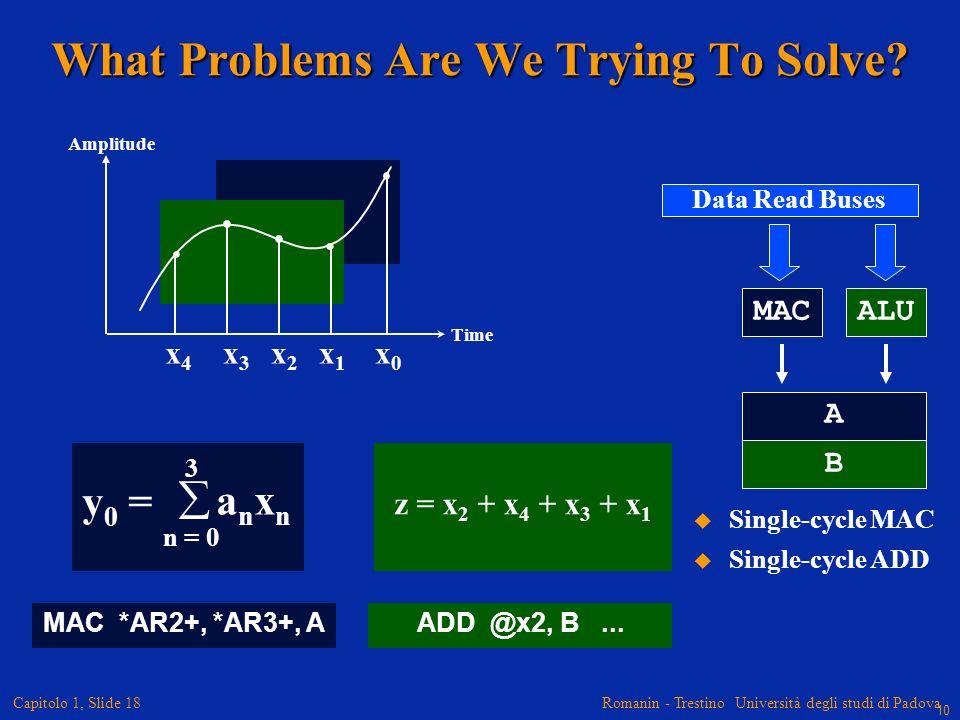 Romanin - Trestino Università degli studi di Padova Capitolo 1, Slide 18 What Problems Are We Trying To Solve? Data Read Buses Single-cycle MAC a n x