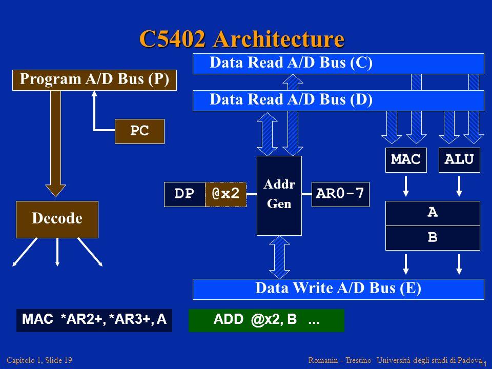 Romanin - Trestino Università degli studi di Padova Capitolo 1, Slide 19 C5402 Architecture Data Write A/D Bus (E) PC MACALU A B Addr Gen Data Read A/