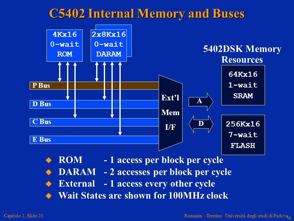 Romanin - Trestino Università degli studi di Padova Capitolo 1, Slide 21 C5402 DSK Data Memory MMRs SPRAM 8Kx16 DARAM Block 2 External 48Kx16 1-wait SRAM ~8Kx16 DARAM Block 1 0000 0080 4000 FFFF 0060 2000 C5402 can access 64Kx16 data All internal accesses are 0-wait User should partition algorithm resources to avoid memory access conflicts Can access most CPU registers via memory-mapped locations (MMR) What internal peripherals are on the C5402 .
