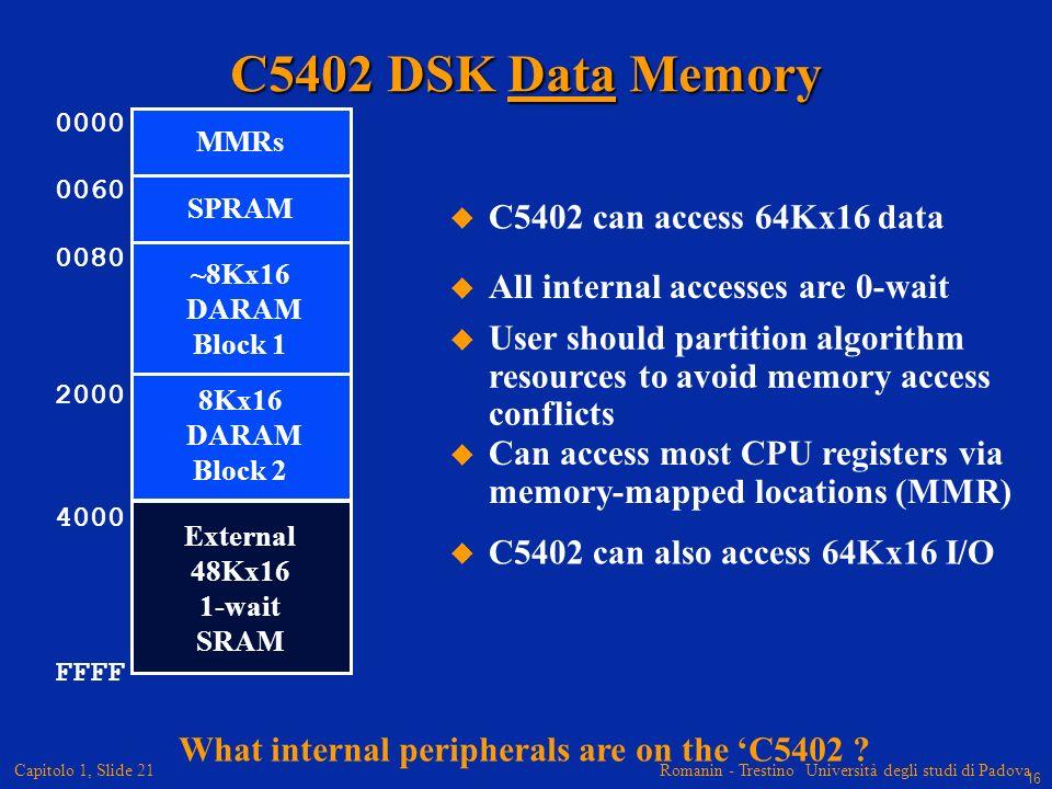 Romanin - Trestino Università degli studi di Padova Capitolo 1, Slide 21 C5402 DSK Data Memory MMRs SPRAM 8Kx16 DARAM Block 2 External 48Kx16 1-wait S