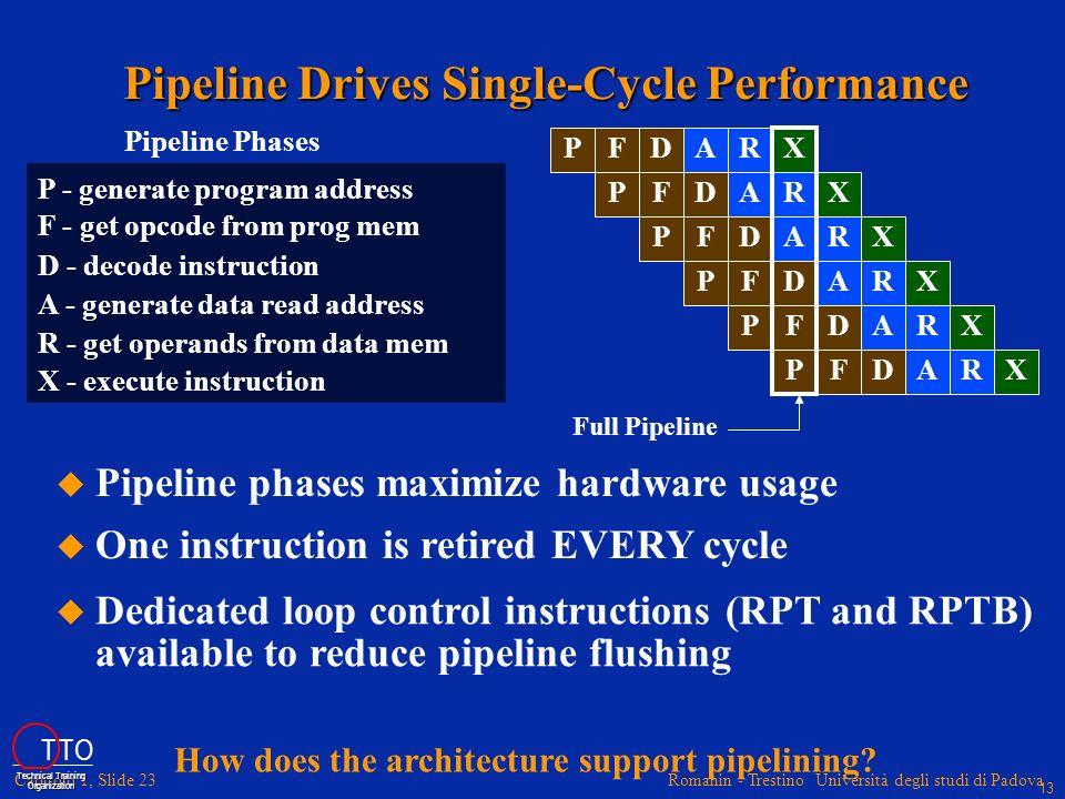 Romanin - Trestino Università degli studi di Padova Capitolo 1, Slide 23 Pipeline Drives Single-Cycle Performance X - execute instruction R - get oper
