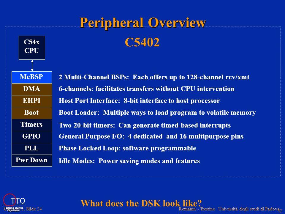 Romanin - Trestino Università degli studi di Padova Capitolo 1, Slide 24 Peripheral Overview McBSP DMA Timers EHPI PLL GPIO Boot Pwr Down 2 Multi-Chan