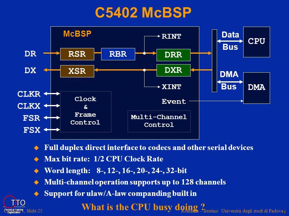 Romanin - Trestino Università degli studi di Padova Capitolo 1, Slide 25 McBSP C5402 McBSP DRR XSR DXR Event CPU DMA RBRRSR Clock & Frame Control Mult