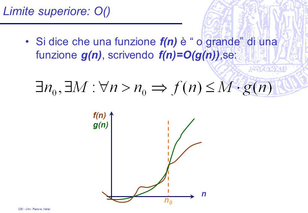 DEI - Univ. Padova (Italia) Limite superiore: O() Si dice che una funzione f(n) è o grande di una funzione g(n), scrivendo f(n)=O(g(n)),se: n f(n) g(n