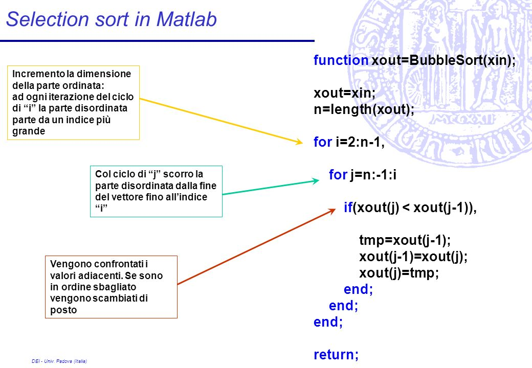 DEI - Univ. Padova (Italia) Selection sort in Matlab function xout=BubbleSort(xin); xout=xin; n=length(xout); for i=2:n-1, for j=n:-1:i if(xout(j) < x