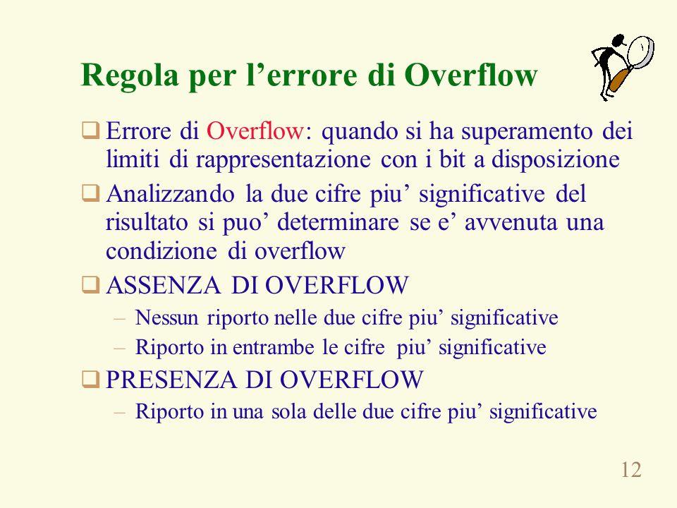 12 Regola per lerrore di Overflow Errore di Overflow: quando si ha superamento dei limiti di rappresentazione con i bit a disposizione Analizzando la