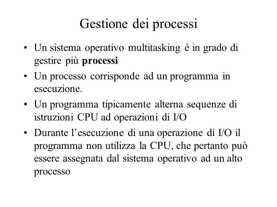 Gestione dei processi Un sistema operativo multitasking è in grado di gestire più processi Un processo corrisponde ad un programma in esecuzione. Un p