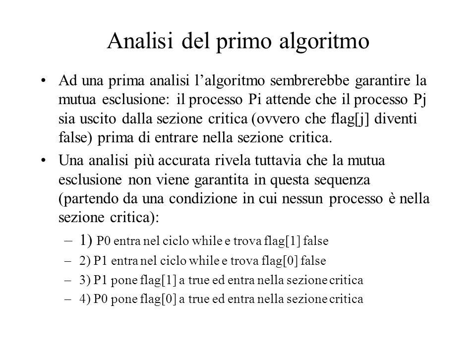 Analisi del primo algoritmo Ad una prima analisi lalgoritmo sembrerebbe garantire la mutua esclusione: il processo Pi attende che il processo Pj sia u