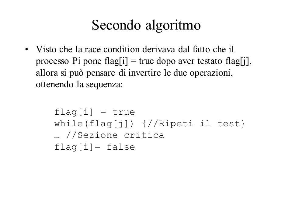 Secondo algoritmo Visto che la race condition derivava dal fatto che il processo Pi pone flag[i] = true dopo aver testato flag[j], allora si può pensa
