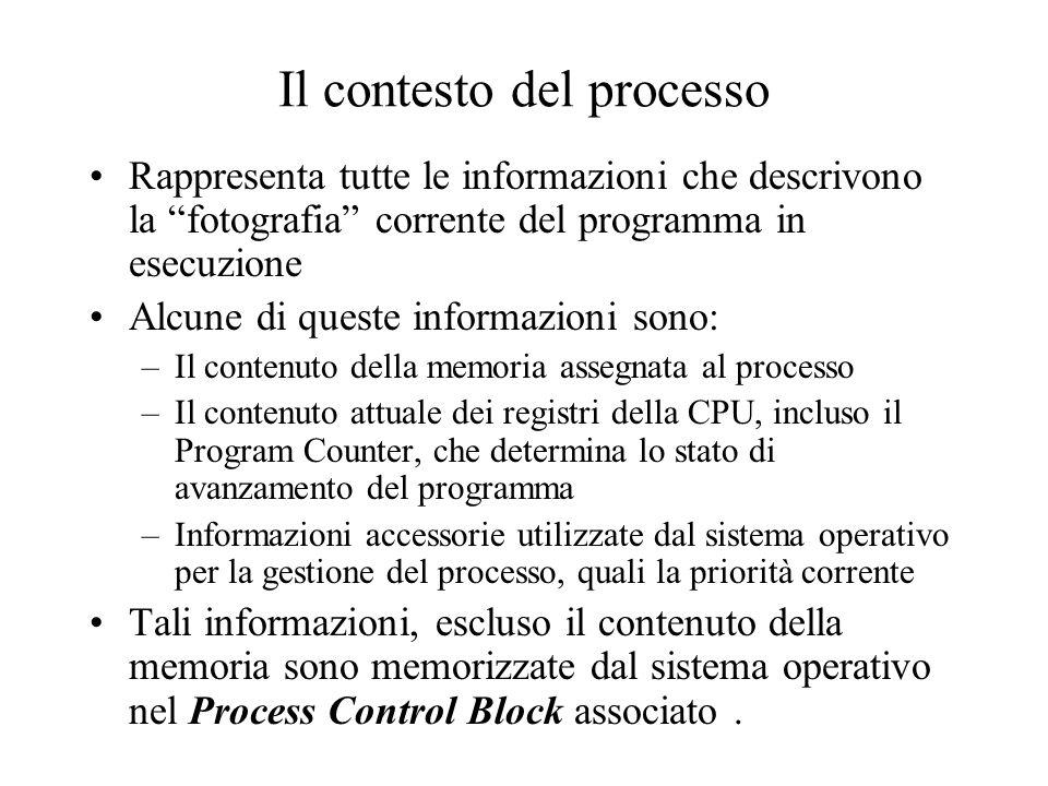 Il contesto del processo Rappresenta tutte le informazioni che descrivono la fotografia corrente del programma in esecuzione Alcune di queste informaz