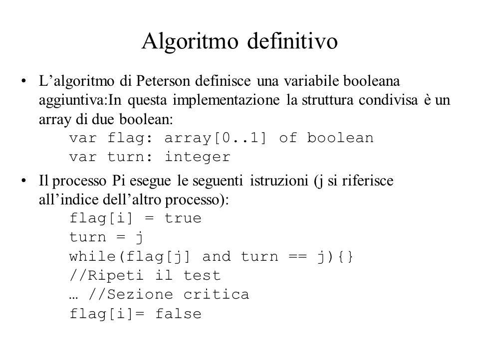 Algoritmo definitivo Lalgoritmo di Peterson definisce una variabile booleana aggiuntiva:In questa implementazione la struttura condivisa è un array di