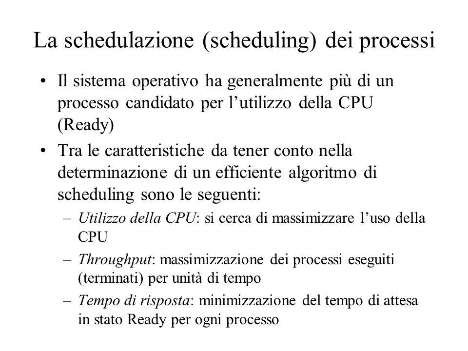 La schedulazione (scheduling) dei processi Il sistema operativo ha generalmente più di un processo candidato per lutilizzo della CPU (Ready) Tra le ca
