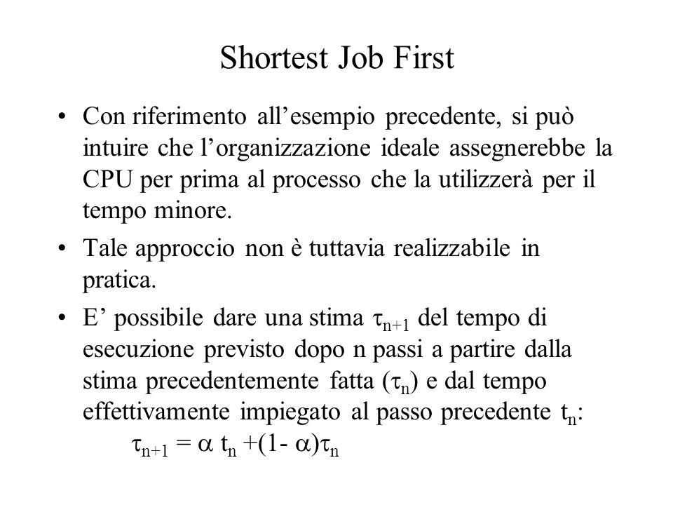 Shortest Job First Con riferimento allesempio precedente, si può intuire che lorganizzazione ideale assegnerebbe la CPU per prima al processo che la u