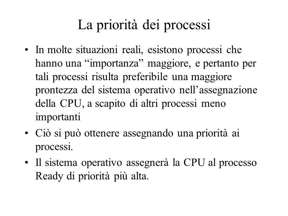 La priorità dei processi In molte situazioni reali, esistono processi che hanno una importanza maggiore, e pertanto per tali processi risulta preferib