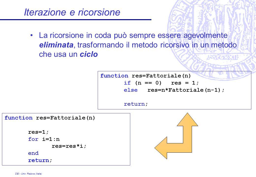 DEI - Univ. Padova (Italia) Iterazione e ricorsione La ricorsione in coda può sempre essere agevolmente eliminata, trasformando il metodo ricorsivo in