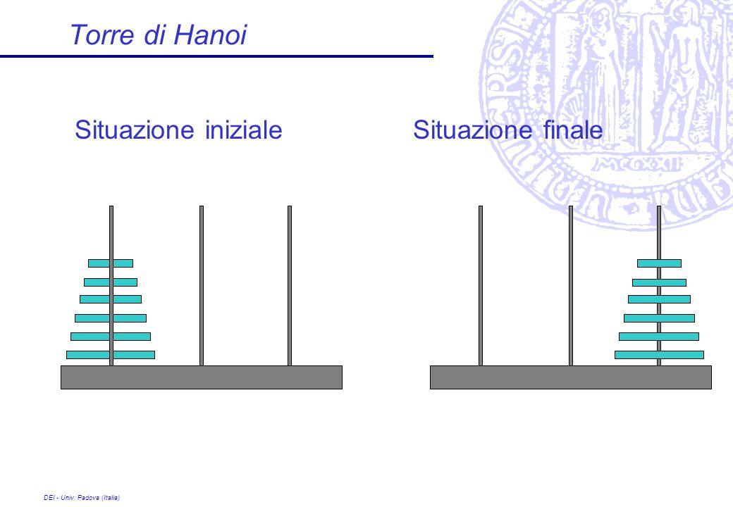 DEI - Univ. Padova (Italia) Torre di Hanoi Situazione iniziale Situazione finale