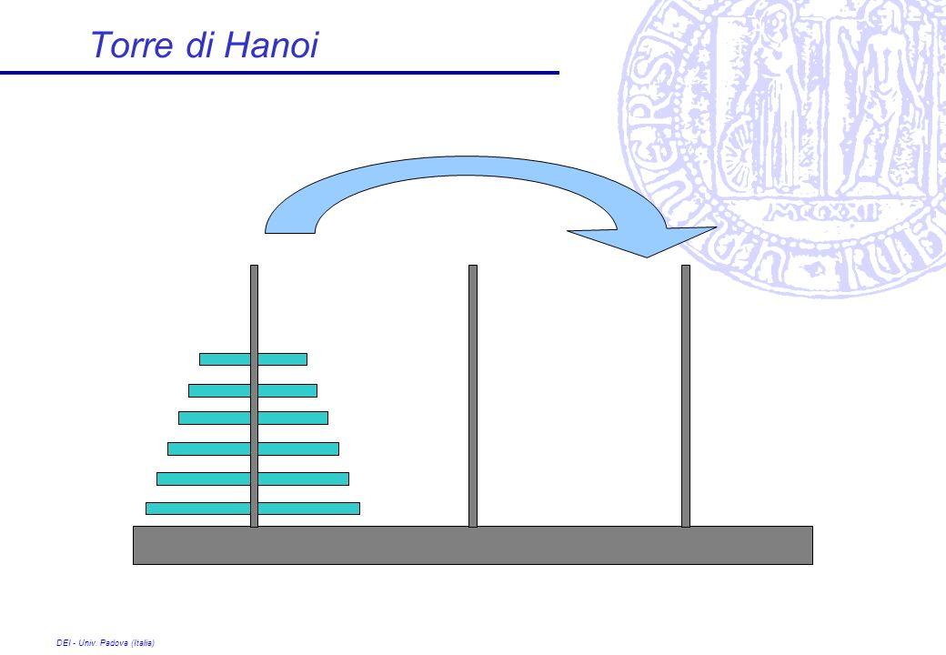 DEI - Univ. Padova (Italia) Torre di Hanoi