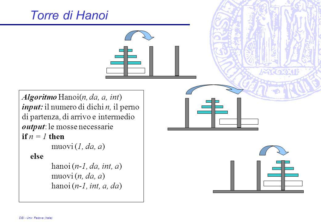 DEI - Univ. Padova (Italia) Torre di Hanoi Algoritmo Hanoi(n, da, a, int) input: il numero di dichi n, il perno di partenza, di arrivo e intermedio ou