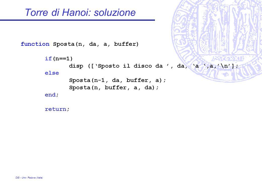DEI - Univ. Padova (Italia) Torre di Hanoi: soluzione function Sposta(n, da, a, buffer) if(n==1) disp ([Sposto il disco da, da, a,a,\n]; else Sposta(n