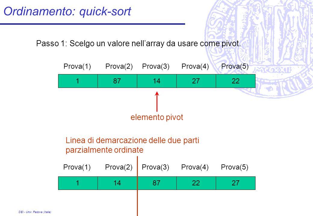 DEI - Univ. Padova (Italia) Ordinamento: quick-sort 27 Prova(1) 1422871 Prova(2)Prova(3)Prova(4)Prova(5) Passo 1: Scelgo un valore nellarray da usare