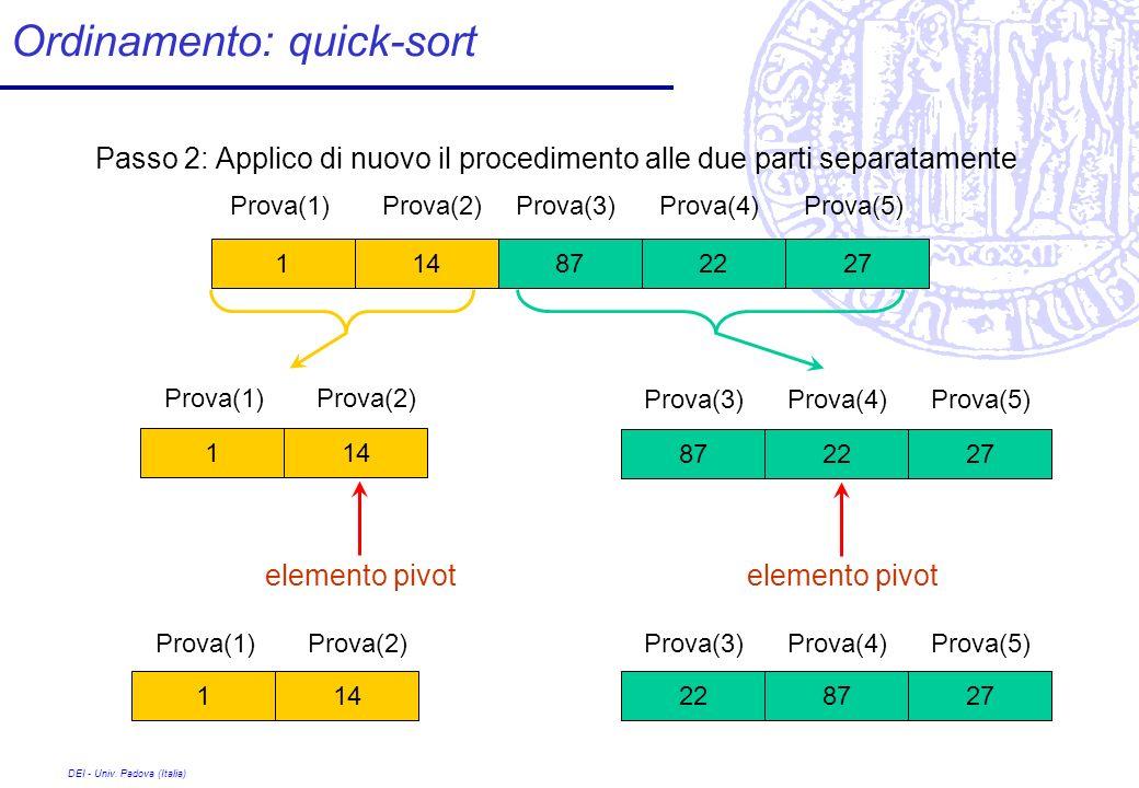 DEI - Univ. Padova (Italia) Ordinamento: quick-sort 228727 141 Passo 2: Applico di nuovo il procedimento alle due parti separatamente 872227141 Prova(