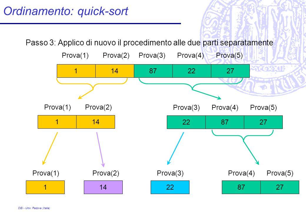 DEI - Univ. Padova (Italia) Ordinamento: quick-sort 872227 141 Passo 3: Applico di nuovo il procedimento alle due parti separatamente 872227141 Prova(