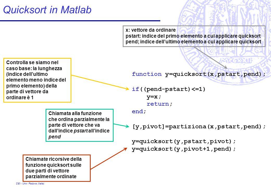 DEI - Univ. Padova (Italia) Quicksort in Matlab function y=quicksort(x,pstart,pend); if((pend-pstart)<=1) y=x; return; end; [y,pivot]=partiziona(x,pst