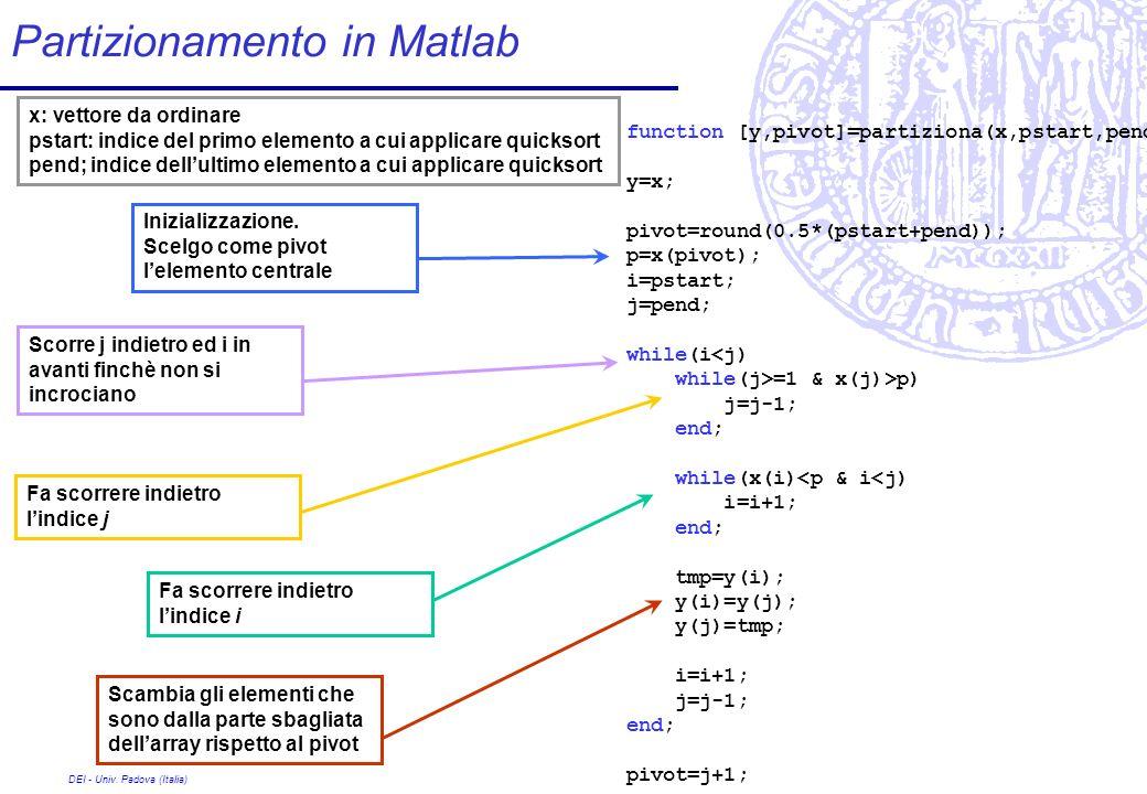 DEI - Univ. Padova (Italia) Partizionamento in Matlab function [y,pivot]=partiziona(x,pstart,pend); y=x; pivot=round(0.5*(pstart+pend)); p=x(pivot); i