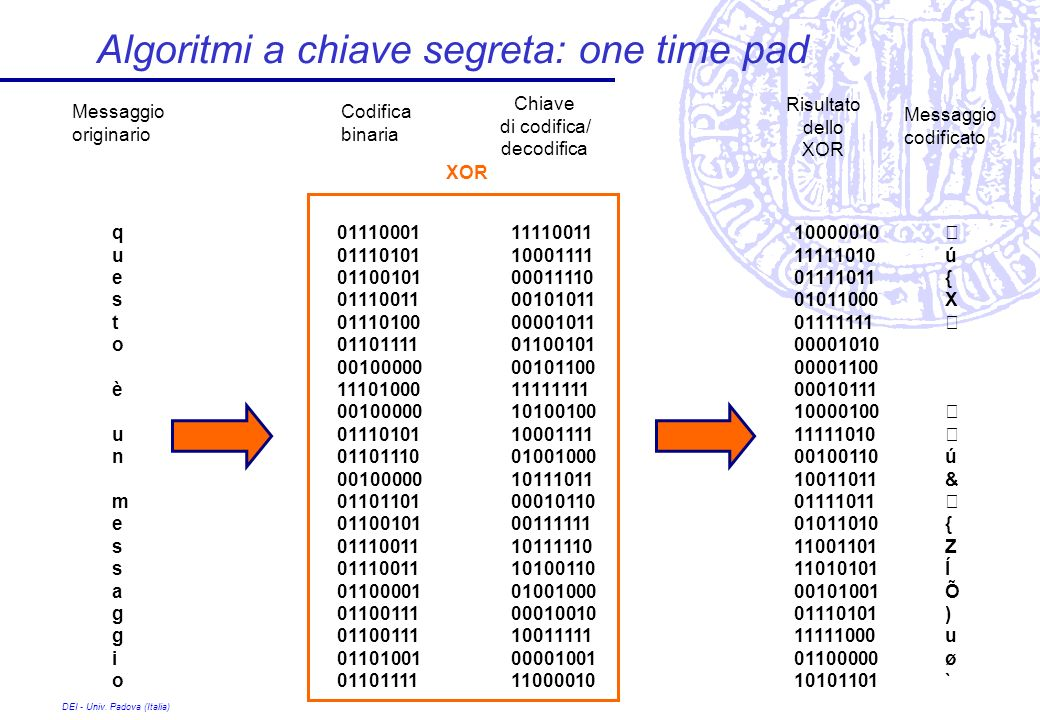 DEI - Univ. Padova (Italia) Algoritmi a chiave segreta: one time pad 01110001 01110101 01100101 01110011 01110100 01101111 00100000 11101000 00100000