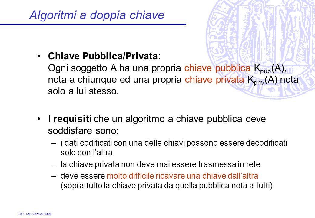 DEI - Univ. Padova (Italia) Algoritmi a doppia chiave Chiave Pubblica/Privata: Ogni soggetto A ha una propria chiave pubblica K pub (A), nota a chiunq