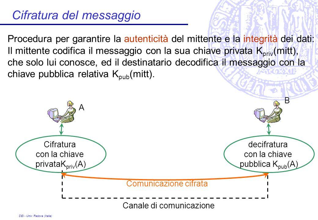 DEI - Univ. Padova (Italia) Cifratura del messaggio A Canale di comunicazione B Comunicazione cifrata Cifratura con la chiave privataK priv (A) decifr
