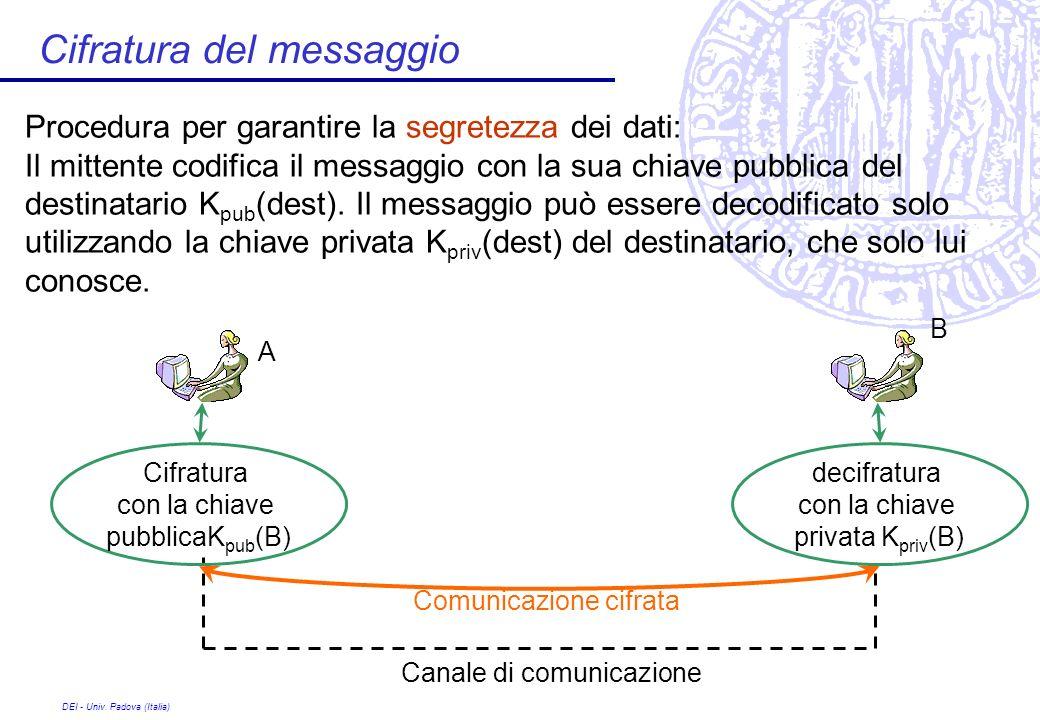 DEI - Univ. Padova (Italia) Cifratura del messaggio A Canale di comunicazione B Comunicazione cifrata Cifratura con la chiave pubblicaK pub (B) decifr