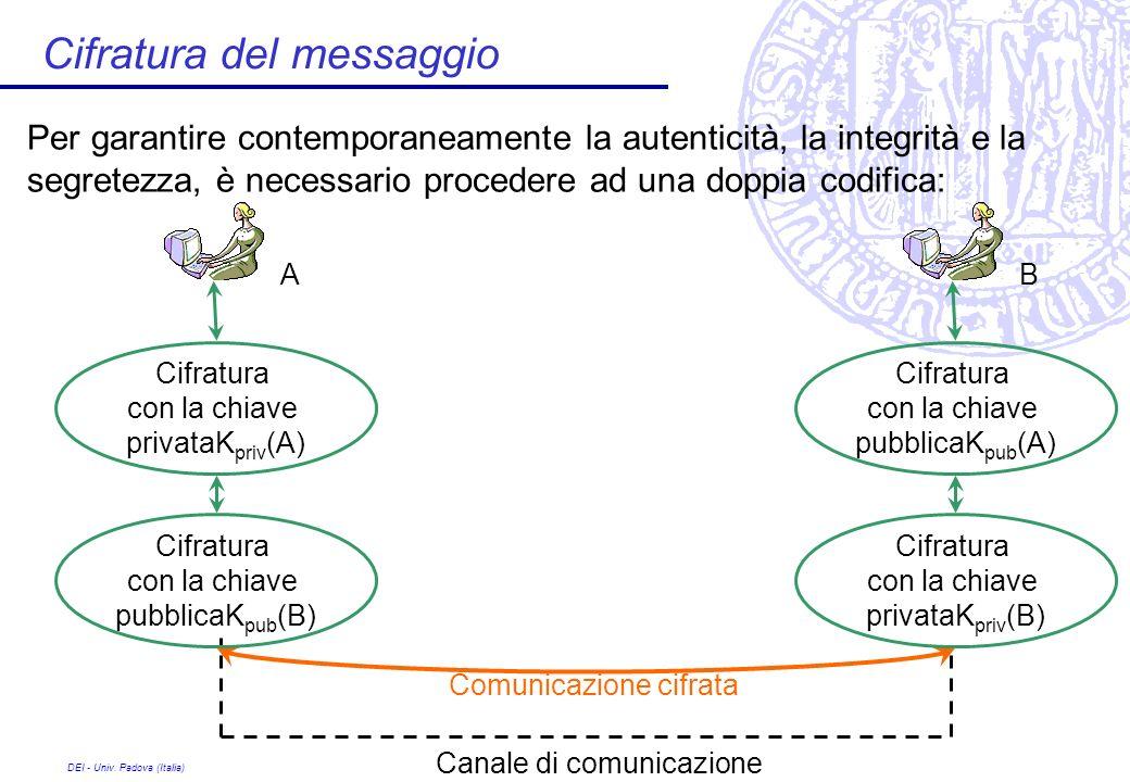 DEI - Univ. Padova (Italia) Cifratura del messaggio A Canale di comunicazione Comunicazione cifrata Cifratura con la chiave pubblicaK pub (B) Per gara