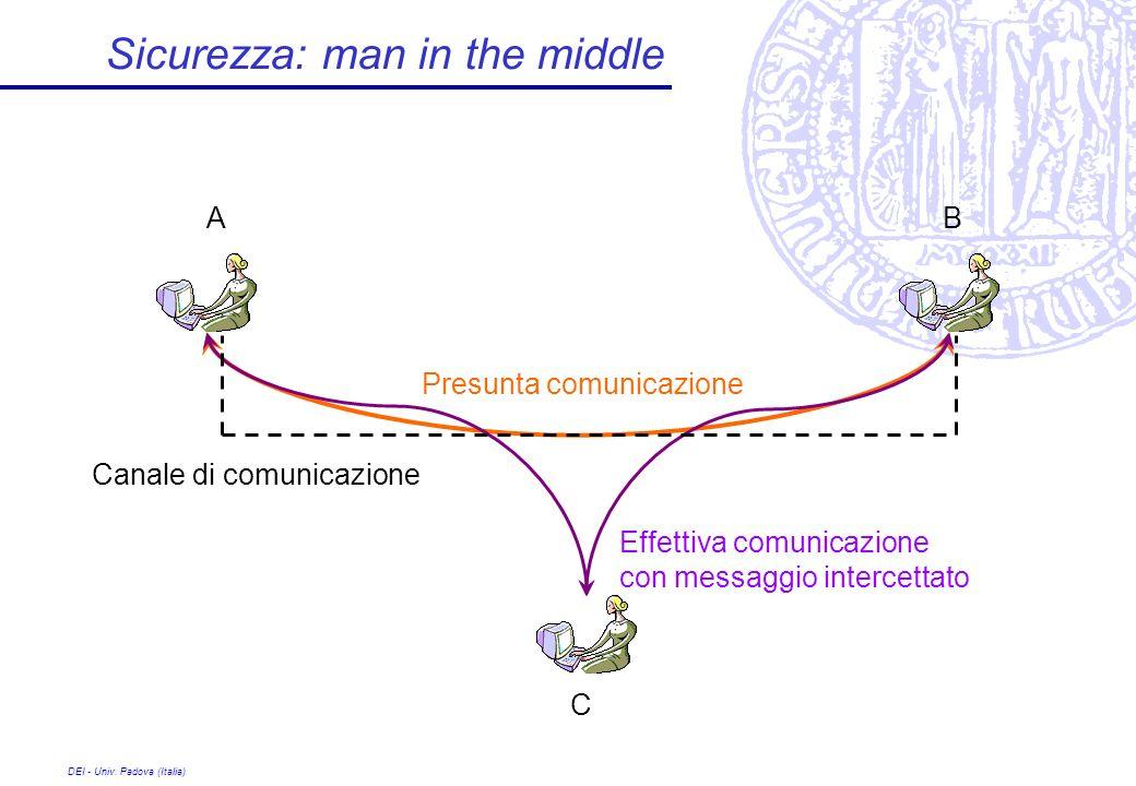 DEI - Univ. Padova (Italia) Sicurezza: man in the middle A Canale di comunicazione B Presunta comunicazione Effettiva comunicazione con messaggio inte