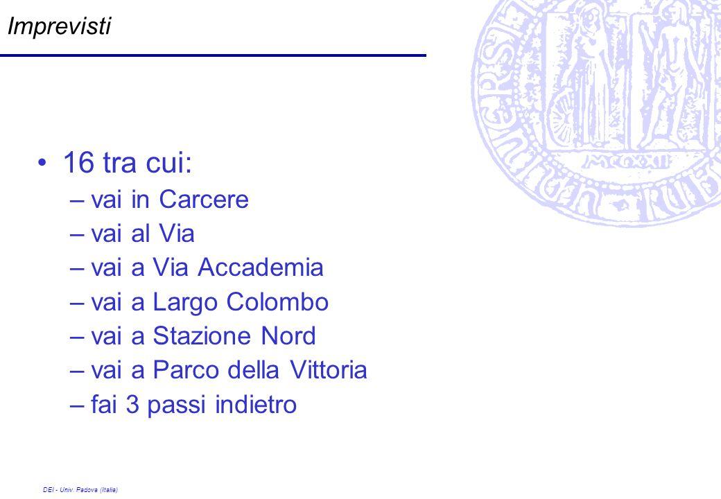 DEI - Univ.