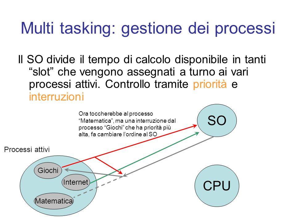 Multi tasking: gestione dei processi Il SO divide il tempo di calcolo disponibile in tanti slot che vengono assegnati a turno ai vari processi attivi.