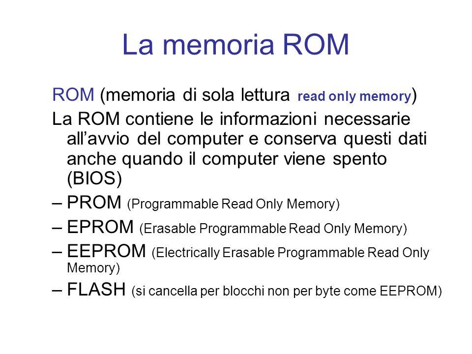 La memoria ROM ROM (memoria di sola lettura read only memory ) La ROM contiene le informazioni necessarie allavvio del computer e conserva questi dati anche quando il computer viene spento (BIOS) –PROM (Programmable Read Only Memory) –EPROM (Erasable Programmable Read Only Memory) –EEPROM (Electrically Erasable Programmable Read Only Memory) –FLASH (si cancella per blocchi non per byte come EEPROM)