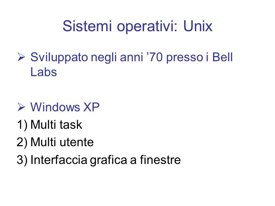 Sistemi operativi: Unix Sviluppato negli anni 70 presso i Bell Labs Windows XP 1)Multi task 2)Multi utente 3)Interfaccia grafica a finestre