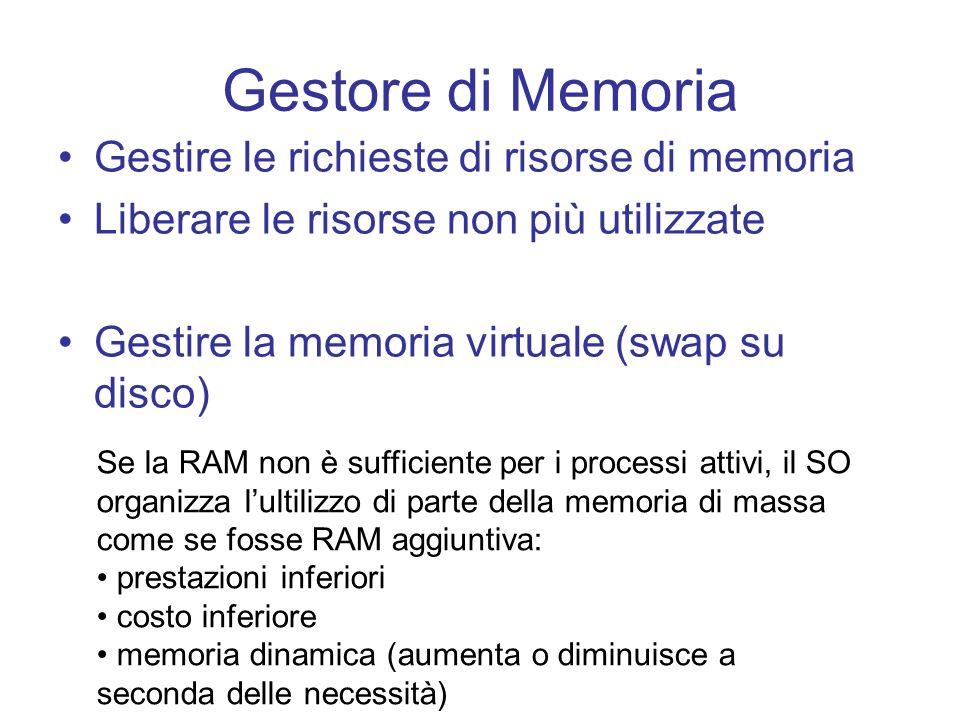 Gestore di Memoria Gestire le richieste di risorse di memoria Liberare le risorse non più utilizzate Gestire la memoria virtuale (swap su disco) Se la RAM non è sufficiente per i processi attivi, il SO organizza lultilizzo di parte della memoria di massa come se fosse RAM aggiuntiva: prestazioni inferiori costo inferiore memoria dinamica (aumenta o diminuisce a seconda delle necessità)