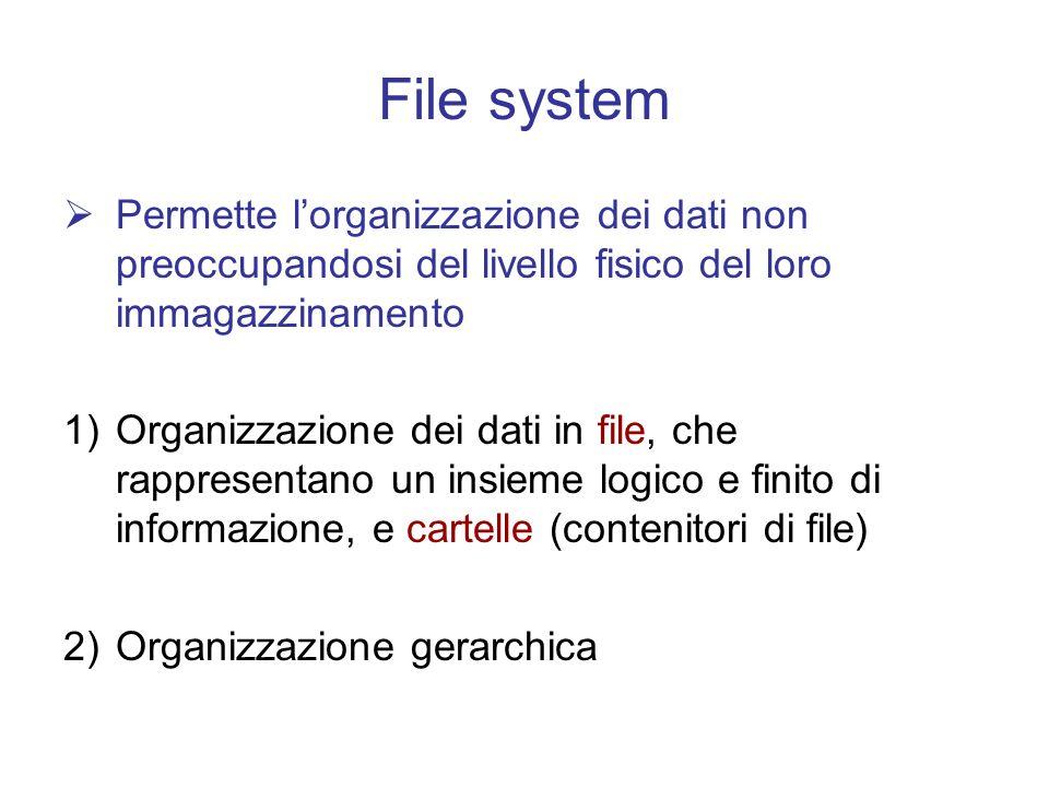 File system Permette lorganizzazione dei dati non preoccupandosi del livello fisico del loro immagazzinamento 1)Organizzazione dei dati in file, che rappresentano un insieme logico e finito di informazione, e cartelle (contenitori di file) 2)Organizzazione gerarchica