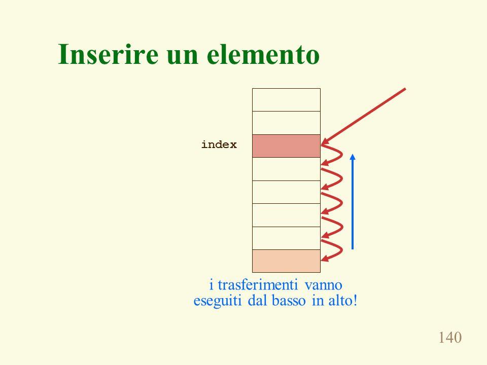 140 Inserire un elemento index i trasferimenti vanno eseguiti dal basso in alto!