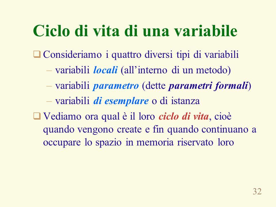 32 Ciclo di vita di una variabile Consideriamo i quattro diversi tipi di variabili –variabili locali (allinterno di un metodo) –variabili parametro (d