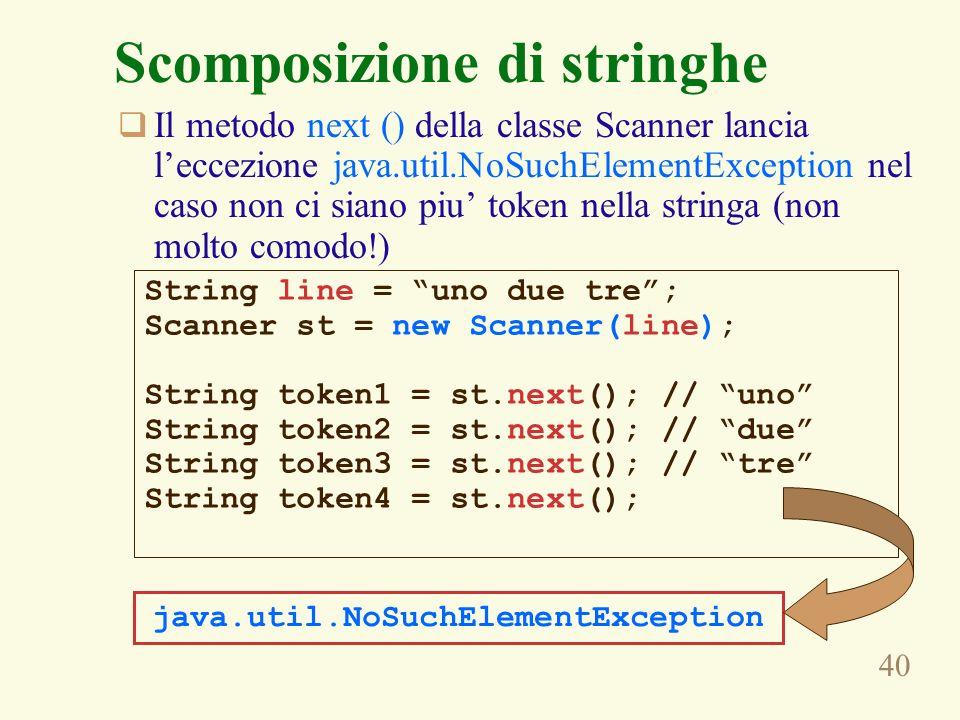 40 Scomposizione di stringhe Il metodo next () della classe Scanner lancia leccezione java.util.NoSuchElementException nel caso non ci siano piu token nella stringa (non molto comodo!) String line = uno due tre; Scanner st = new Scanner(line); String token1 = st.next(); // uno String token2 = st.next(); // due String token3 = st.next(); // tre String token4 = st.next(); java.util.NoSuchElementException