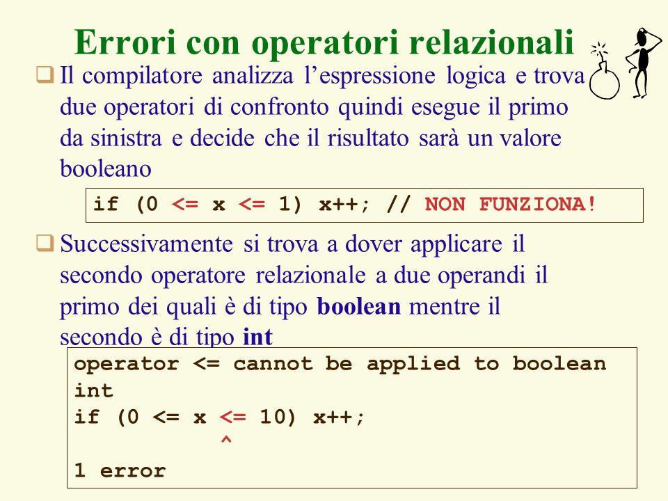 52 Errori con operatori relazionali Il compilatore analizza lespressione logica e trova due operatori di confronto quindi esegue il primo da sinistra e decide che il risultato sarà un valore booleano Successivamente si trova a dover applicare il secondo operatore relazionale a due operandi il primo dei quali è di tipo boolean mentre il secondo è di tipo int if (0 <= x <= 1) x++; // NON FUNZIONA.