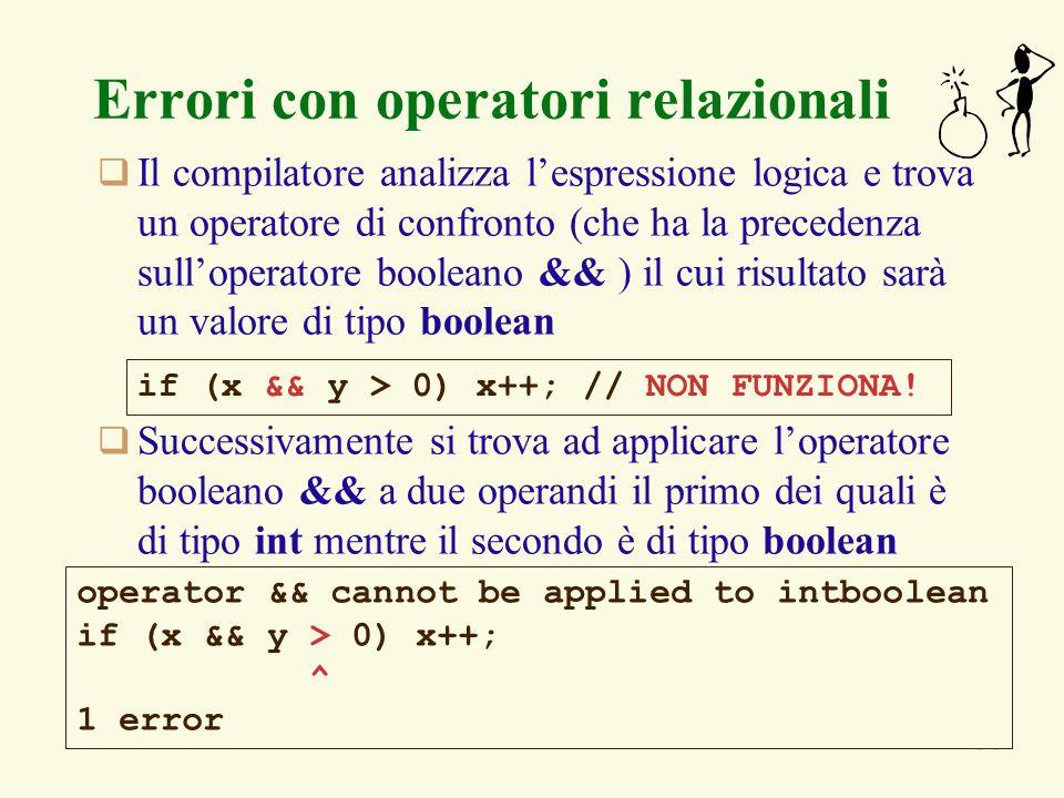 53 Errori con operatori relazionali Il compilatore analizza lespressione logica e trova un operatore di confronto (che ha la precedenza sulloperatore booleano && ) il cui risultato sarà un valore di tipo boolean Successivamente si trova ad applicare loperatore booleano && a due operandi il primo dei quali è di tipo int mentre il secondo è di tipo boolean if (x && y > 0) x++; // NON FUNZIONA.
